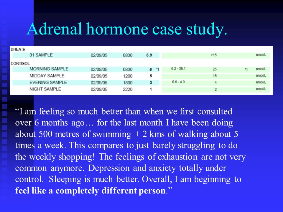 "Adrenal hormone case study. ""I am feeling so much better than when we first consulted over 6 months ago… for the last month I have been doing about 50"