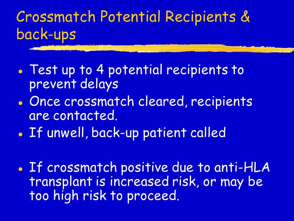 Crossmatch Potential Recipients & back-ups l Test up to 4 potential recipients to prevent delays l Once crossmatch cleared, recipients are contacted.