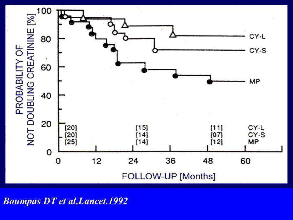 Boumpas DT et al,Lancet.1992