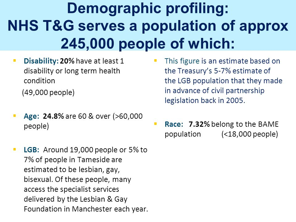 Demographic profiling: NHS T&G serves a population of approx 245,000 people of which:   Disability: 20% have at least 1 disability or long term health condition (49,000 people)   Age: 24.8% are 60 & over (>60,000 people)   LGB: Around 19,000 people or 5% to 7% of people in Tameside are estimated to be lesbian, gay, bisexual.