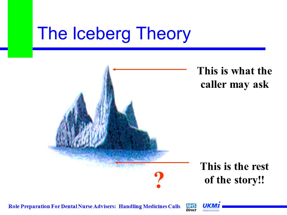 Role Preparation For Dental Nurse Advisers: Handling Medicines Calls The Iceberg Theory This is what the caller may ask This is the rest of the story!.