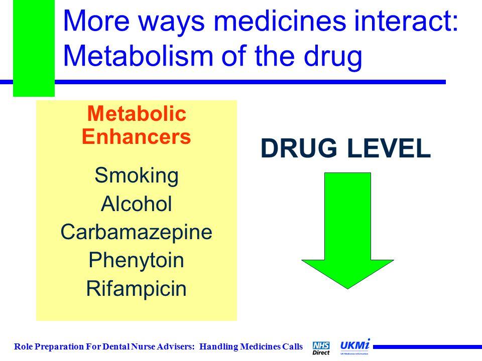 Role Preparation For Dental Nurse Advisers: Handling Medicines Calls More ways medicines interact: Metabolism of the drug DRUG LEVEL Metabolic Enhancers Smoking Alcohol Carbamazepine Phenytoin Rifampicin