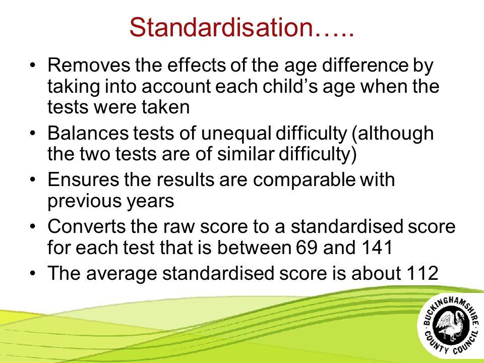 Standardisation…..