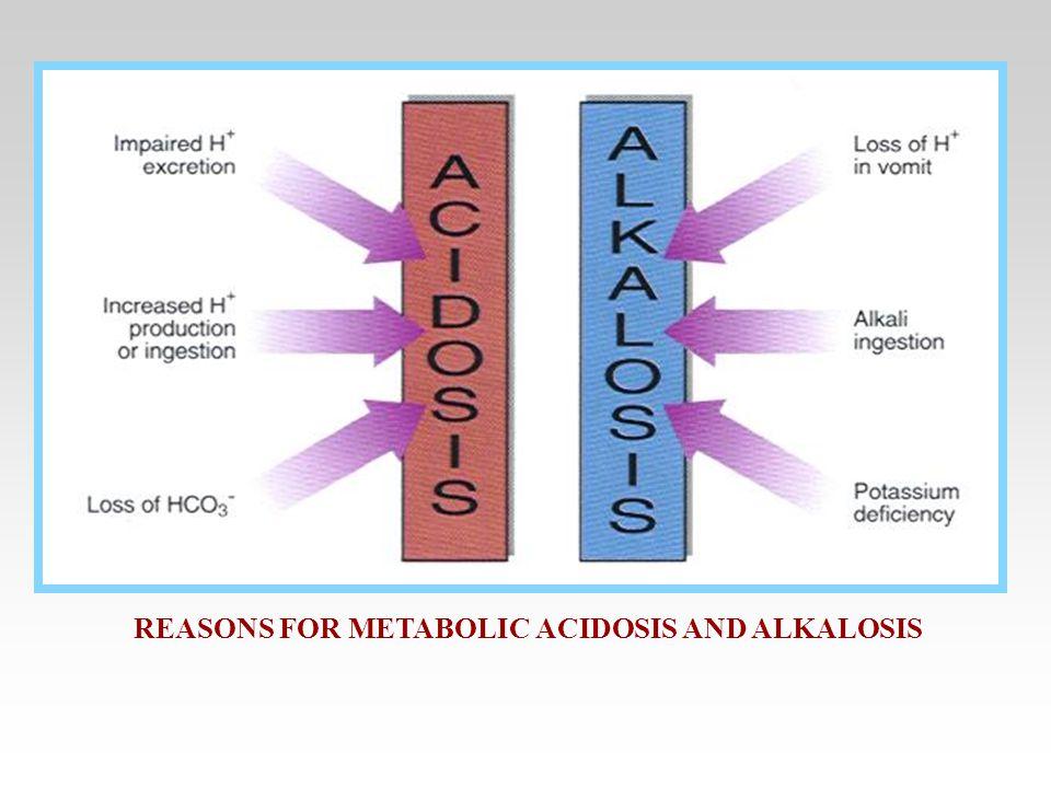 REASONS FOR METABOLIC ACIDOSIS AND ALKALOSIS