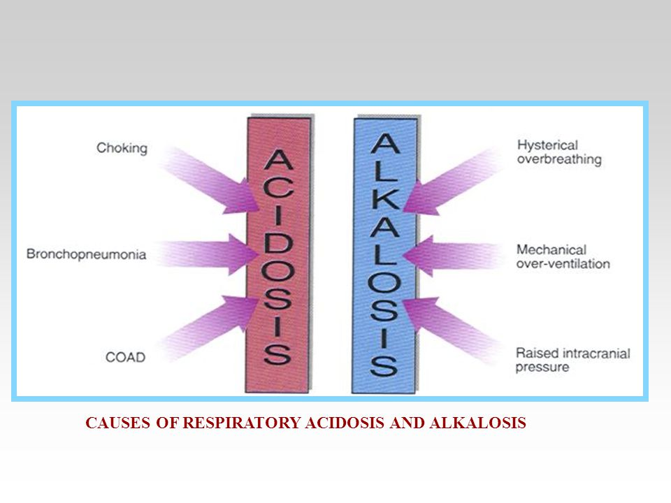 CAUSES OF RESPIRATORY ACIDOSIS AND ALKALOSIS