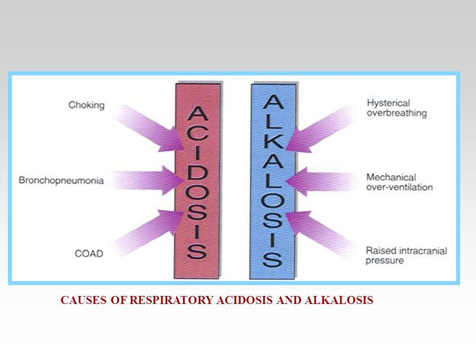 CAUSES OF RESPIRATORY ACIDOSIS AND ALKALOSIS