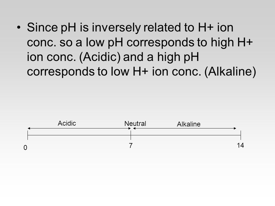 Since pH is inversely related to H+ ion conc. so a low pH corresponds to high H+ ion conc. (Acidic) and a high pH corresponds to low H+ ion conc. (Alk