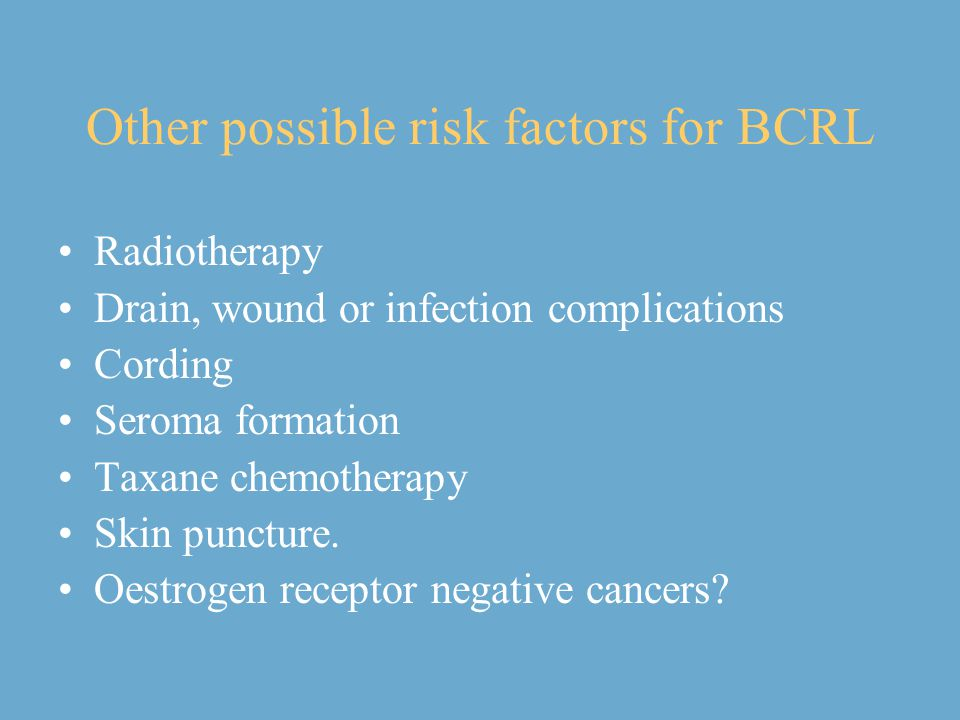Other possible risk factors for BCRL Radiotherapy Drain, wound or infection complications Cording Seroma formation Taxane chemotherapy Skin puncture.