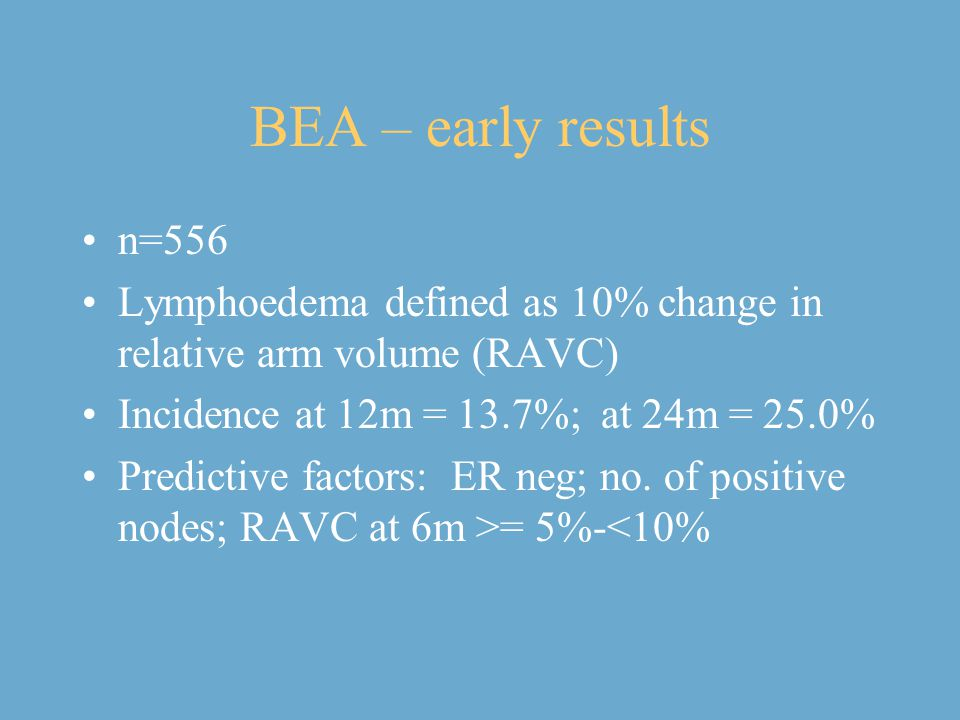 BEA – early results n=556 Lymphoedema defined as 10% change in relative arm volume (RAVC) Incidence at 12m = 13.7%; at 24m = 25.0% Predictive factors: