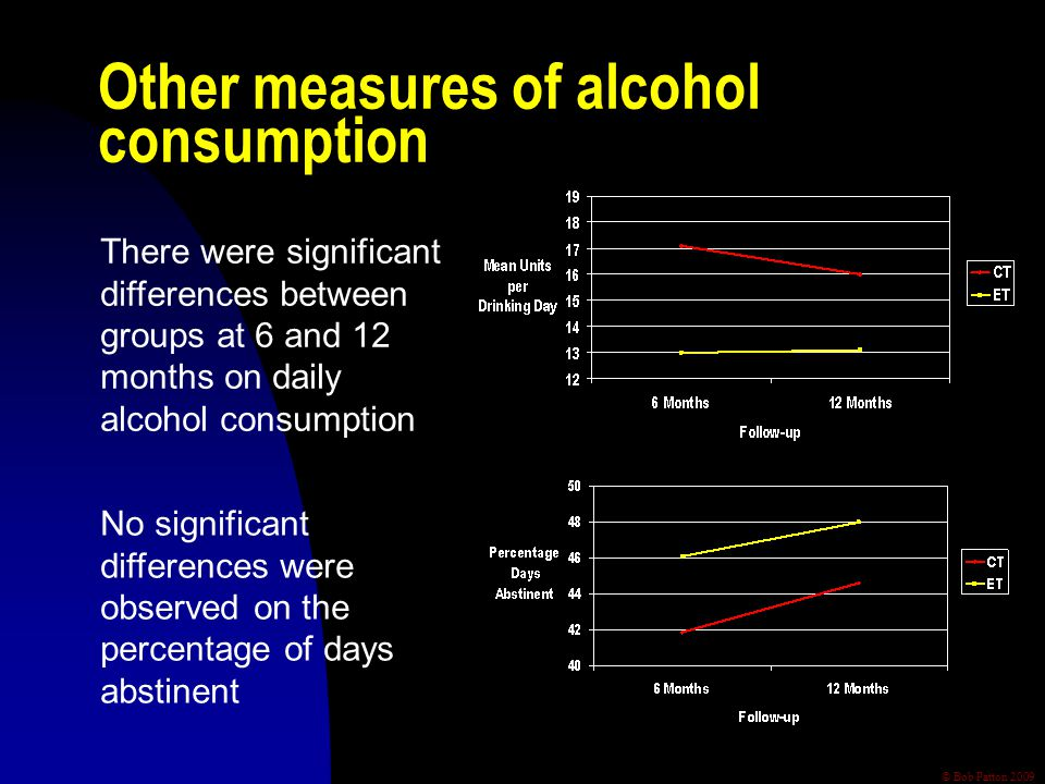 © Bob Patton 2009 Other measures of alcohol consumption There were significant differences between groups at 6 and 12 months on daily alcohol consumption No significant differences were observed on the percentage of days abstinent