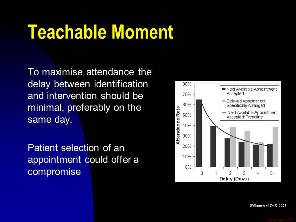 © Bob Patton 2009 Teachable Moment To maximise attendance the delay between identification and intervention should be minimal, preferably on the same