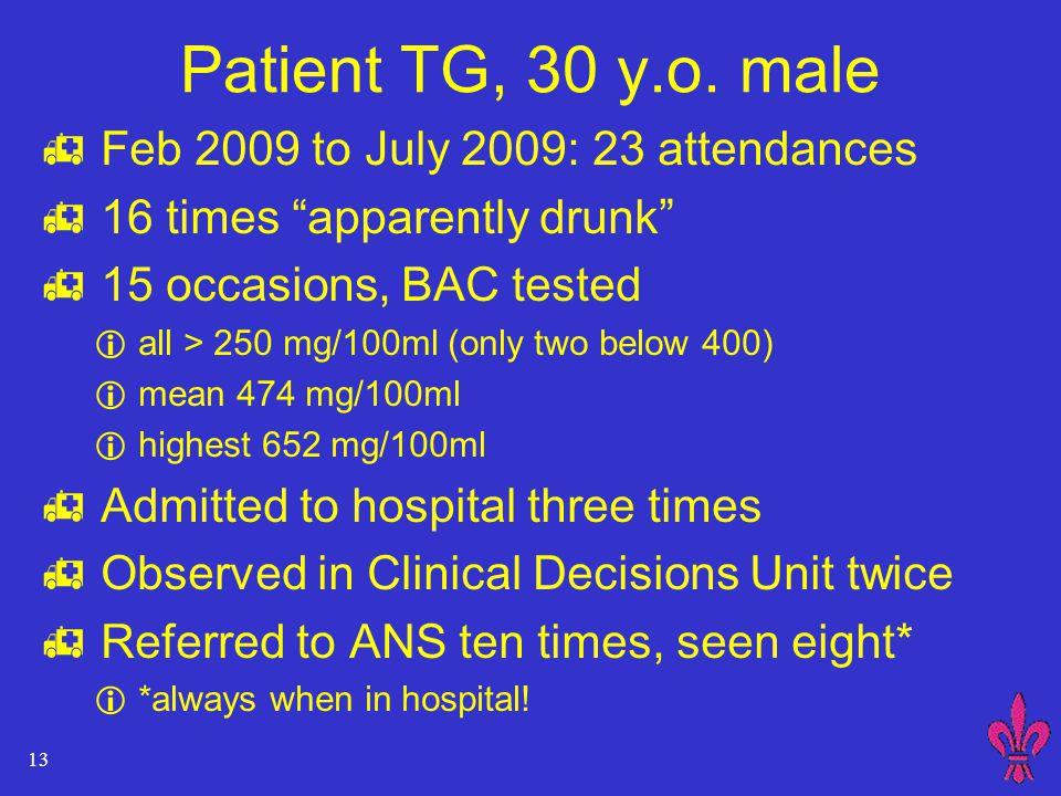 13 Patient TG, 30 y.o.
