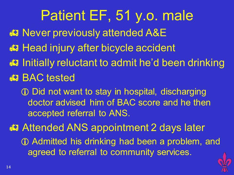 14 Patient EF, 51 y.o.