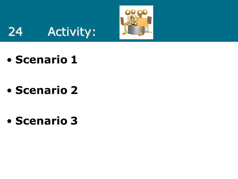 24Activity: Scenario 1 Scenario 2 Scenario 3