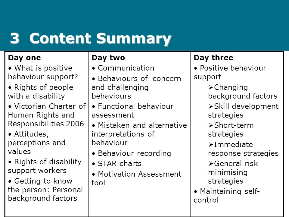 3 Content Summary Day one What is positive behaviour support? Rights of people with a disability Victorian Charter of Human Rights and Responsibilitie