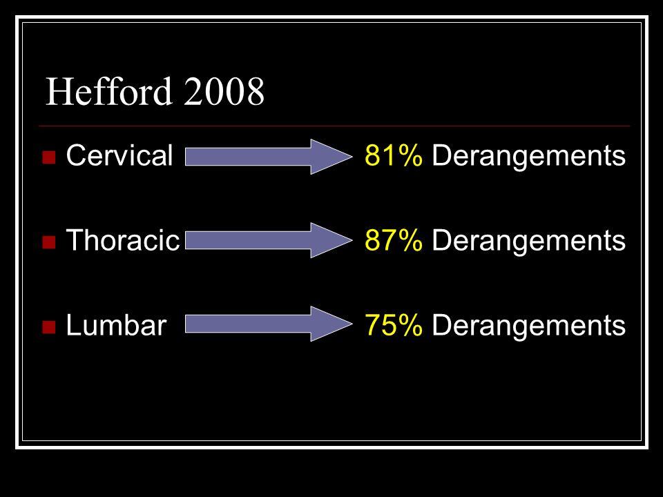 Hefford 2008 Cervical Thoracic Lumbar 81% Derangements 87% Derangements 75% Derangements