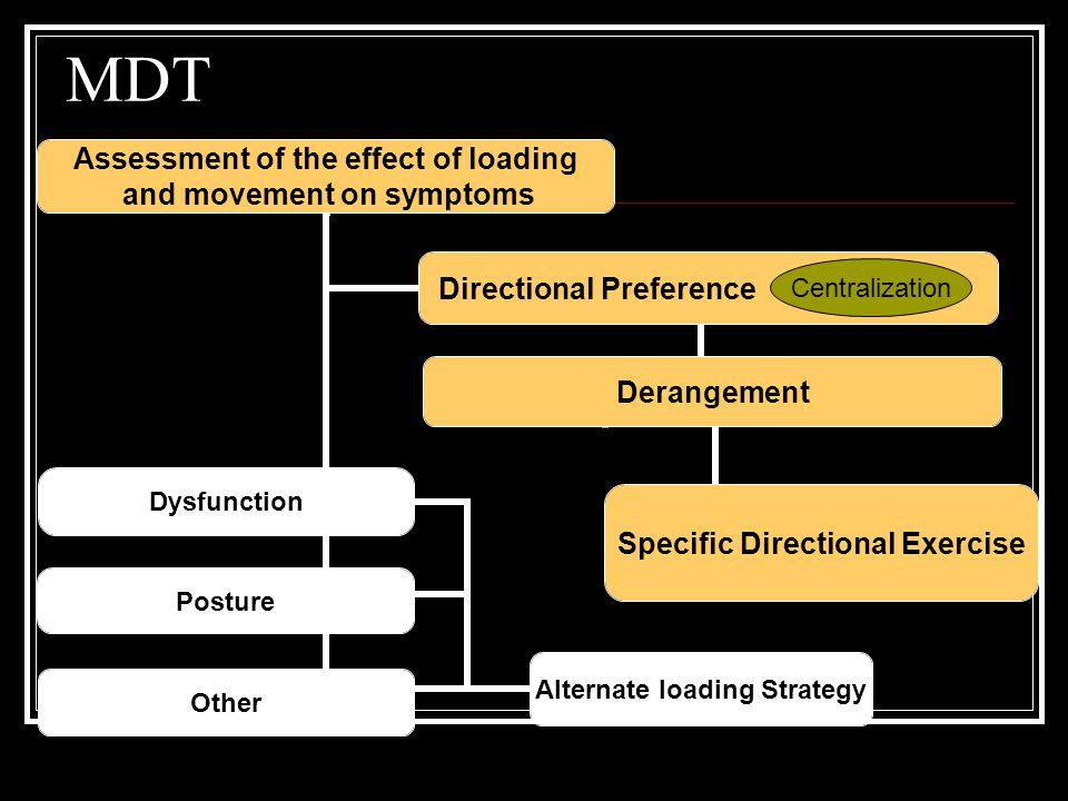 MDT Centralization