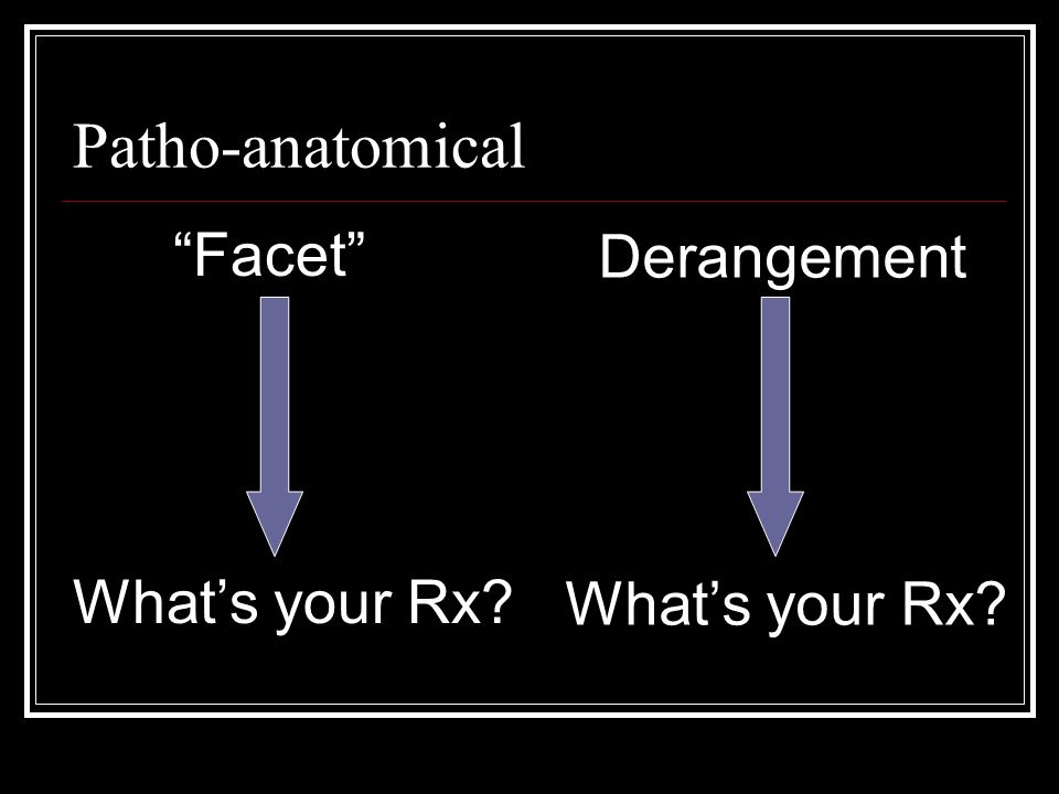 Patho-anatomical Facet What's your Rx Derangement What's your Rx
