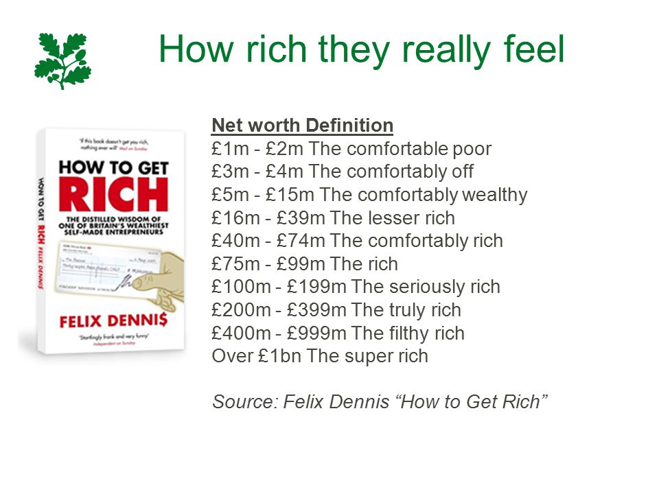 How rich they really feel Net worth Definition £1m - £2m The comfortable poor £3m - £4m The comfortably off £5m - £15m The comfortably wealthy £16m -