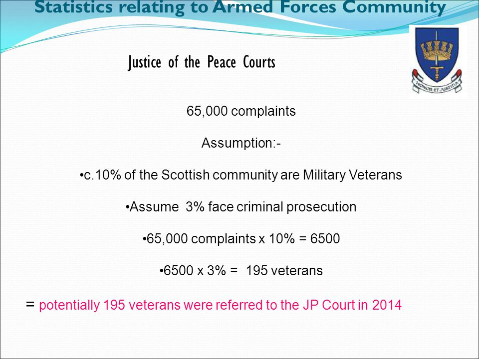 Statistics relating to Armed Forces Community 65,000 complaints Assumption:- c.10% of the Scottish community are Military Veterans Assume 3% face crim