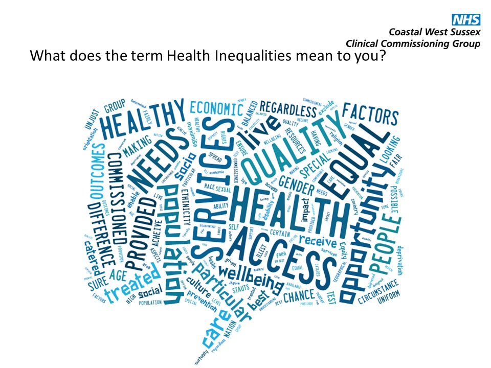 What does the term Health Inequalities mean to you