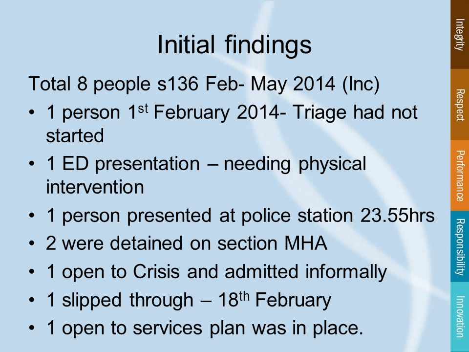 Initial findings Total 8 people s136 Feb- May 2014 (Inc) 1 person 1 st February 2014- Triage had not started 1 ED presentation – needing physical intervention 1 person presented at police station 23.55hrs 2 were detained on section MHA 1 open to Crisis and admitted informally 1 slipped through – 18 th February 1 open to services plan was in place.