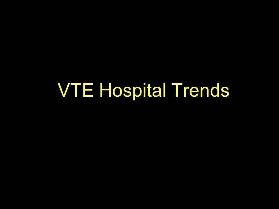 VTE Hospital Trends