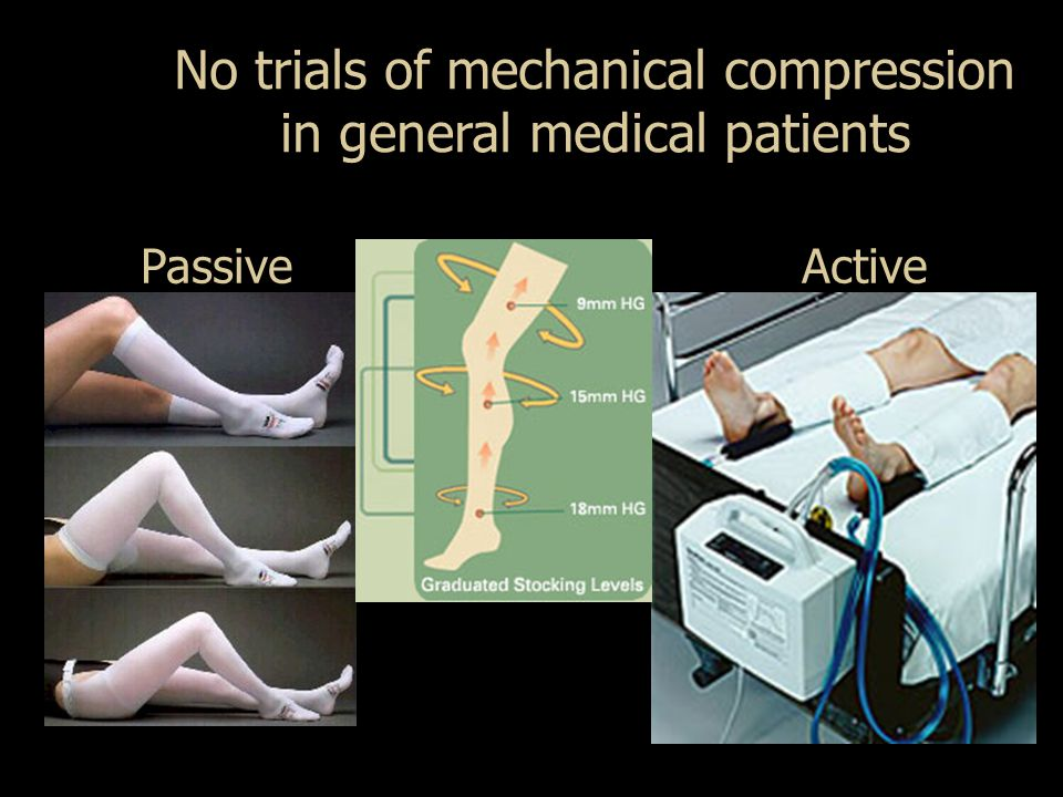 No trials of mechanical compression in general medical patients PassiveActive