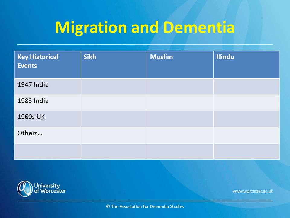 © The Association for Dementia Studies Migration and Dementia Key Historical Events SikhMuslimHindu 1947 India 1983 India 1960s UK Others…