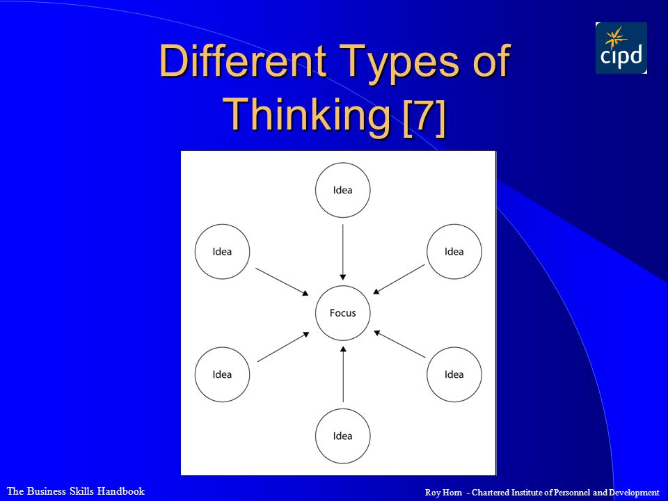 The Business Skills Handbook Roy Horn - Chartered Institute of Personnel and Development Different Types of Thinking [7]
