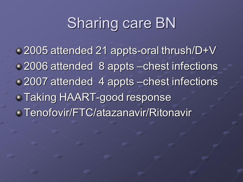 Sharing care BN 2005 attended 21 appts-oral thrush/D+V 2006 attended 8 appts –chest infections 2007 attended 4 appts –chest infections Taking HAART-good response Tenofovir/FTC/atazanavir/Ritonavir
