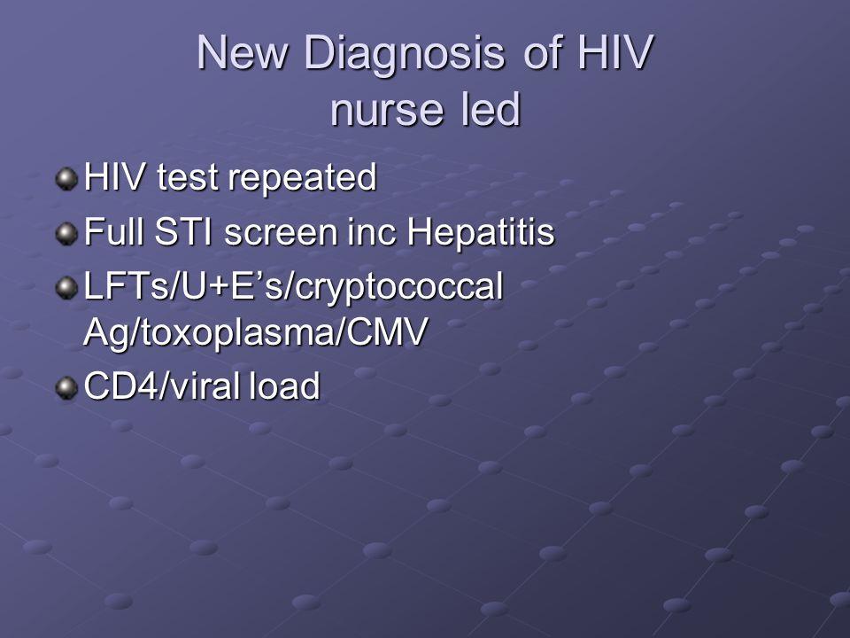 New Diagnosis of HIV nurse led HIV test repeated Full STI screen inc Hepatitis LFTs/U+E's/cryptococcal Ag/toxoplasma/CMV CD4/viral load