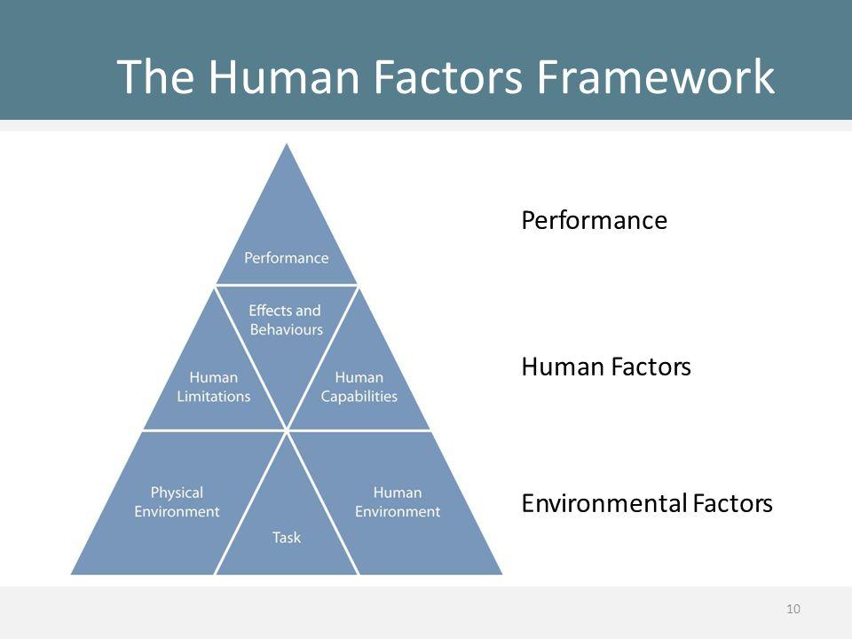 The Human Factors Framework Environmental Factors 10 Human Factors Performance