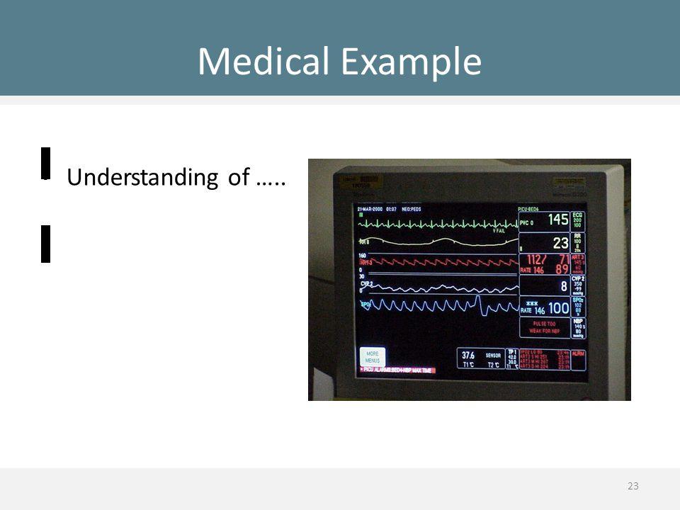 Medical Example Understanding of ….. 23