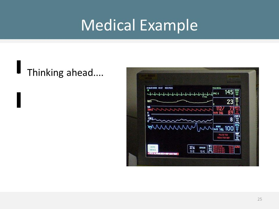 Medical Example Thinking ahead.... 25