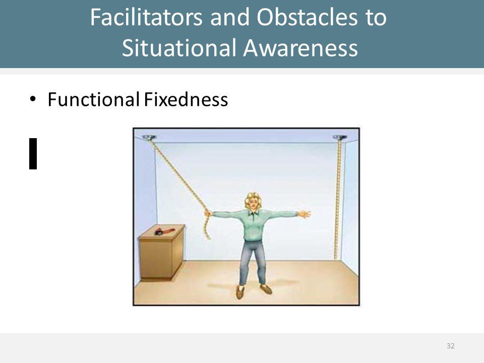 Facilitators and Obstacles to Situational Awareness Functional Fixedness 32