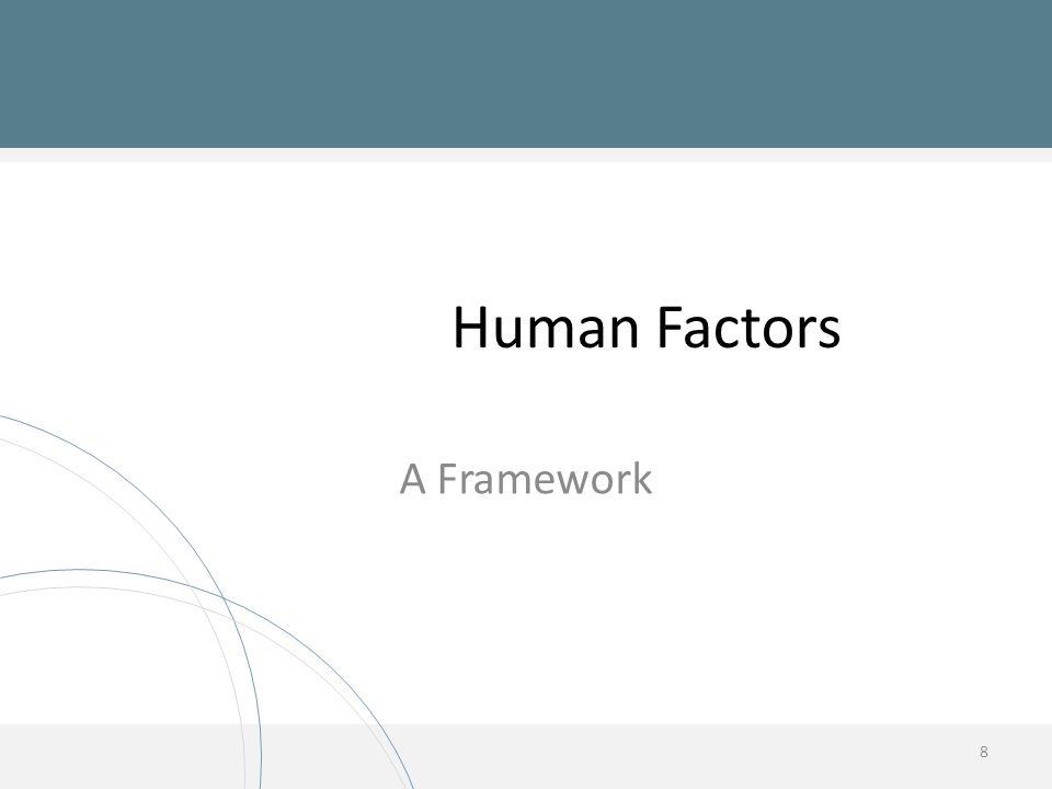 Human Factors 8 A FrameworkA Framework