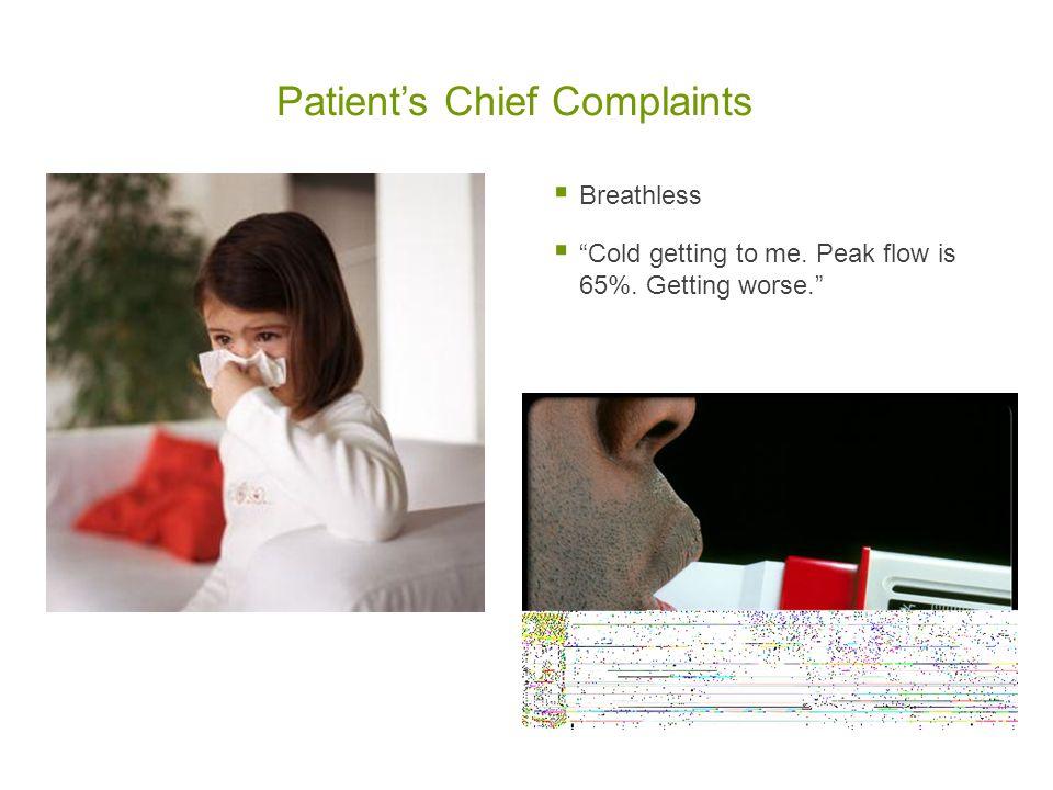 Patient Case Questions