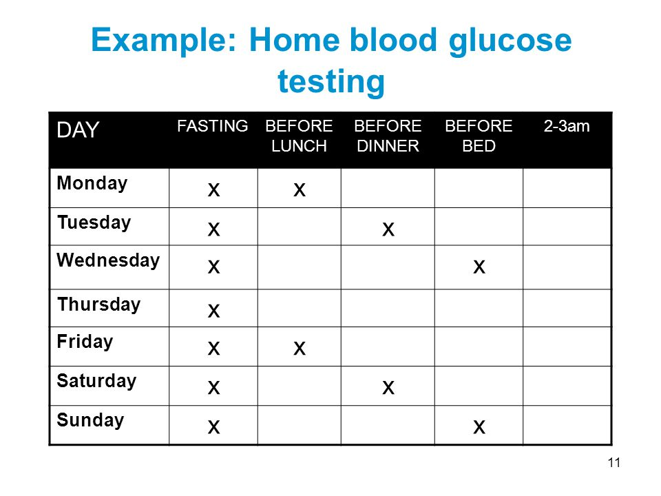 11 Example: Home blood glucose testing DAY FASTINGBEFORE LUNCH BEFORE DINNER BEFORE BED 2-3am Monday xx Tuesday xx Wednesday xx Thursday x Friday xx Saturday xx Sunday xx