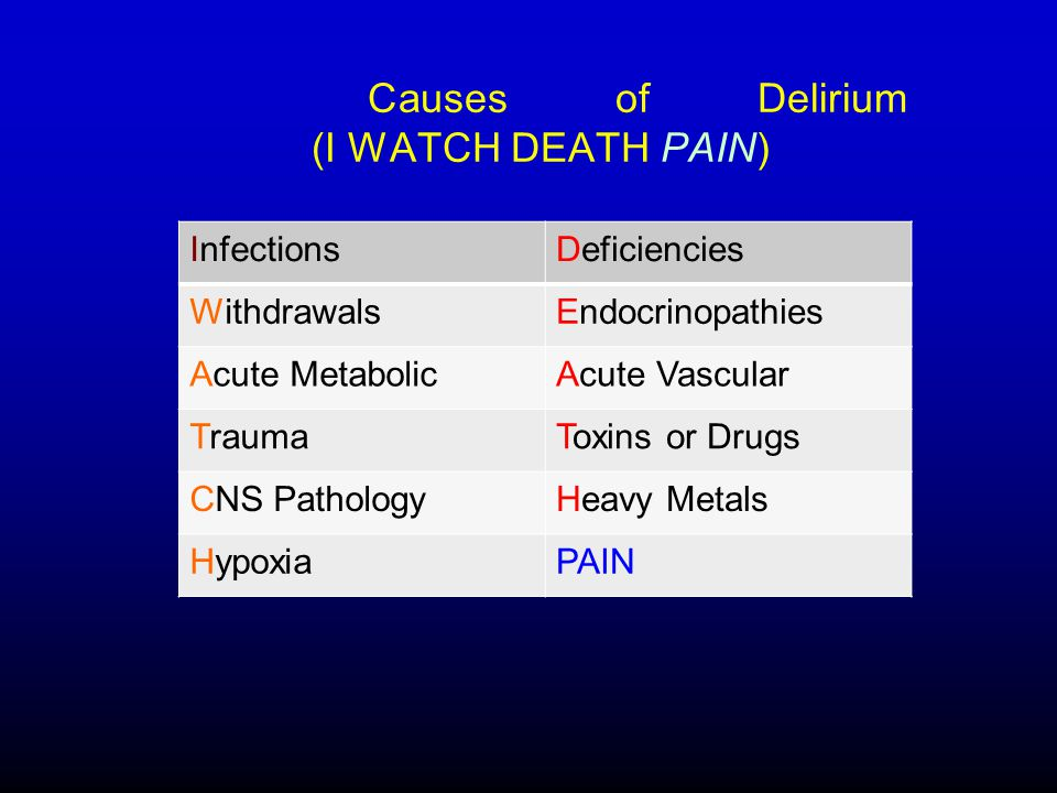 Causes of Delirium (I WATCH DEATH PAIN) InfectionsDeficiencies WithdrawalsEndocrinopathies Acute MetabolicAcute Vascular TraumaToxins or Drugs CNS PathologyHeavy Metals HypoxiaPAIN