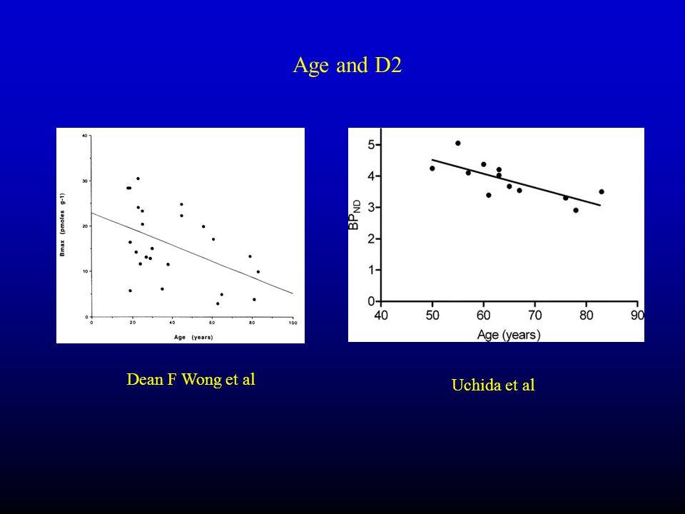 Dean F Wong et al Uchida et al Age and D2