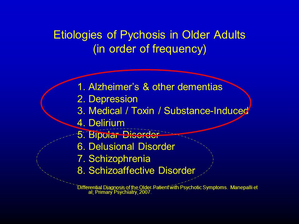 Psychosis: A Common Clinical Presentation in the Elderly Community: 1-4% Acute Psychogeriatric Hospital/Ward: 10% Nursing Homes: up to 60% Elderly without dementia > 85 years: 10% VERY HIGH PREVALANCE OF ANTIPSYCHOTIC USE IN NURSING HOMES Chen et al, Arch Internal Med, 2010