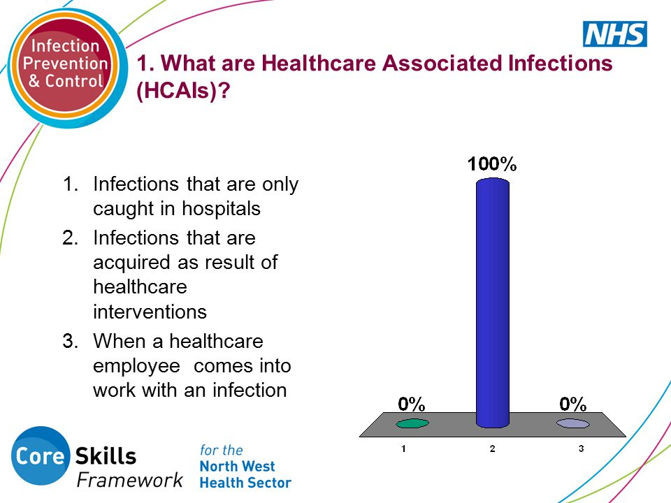1.What are Healthcare Associated Infections (HCAIs).