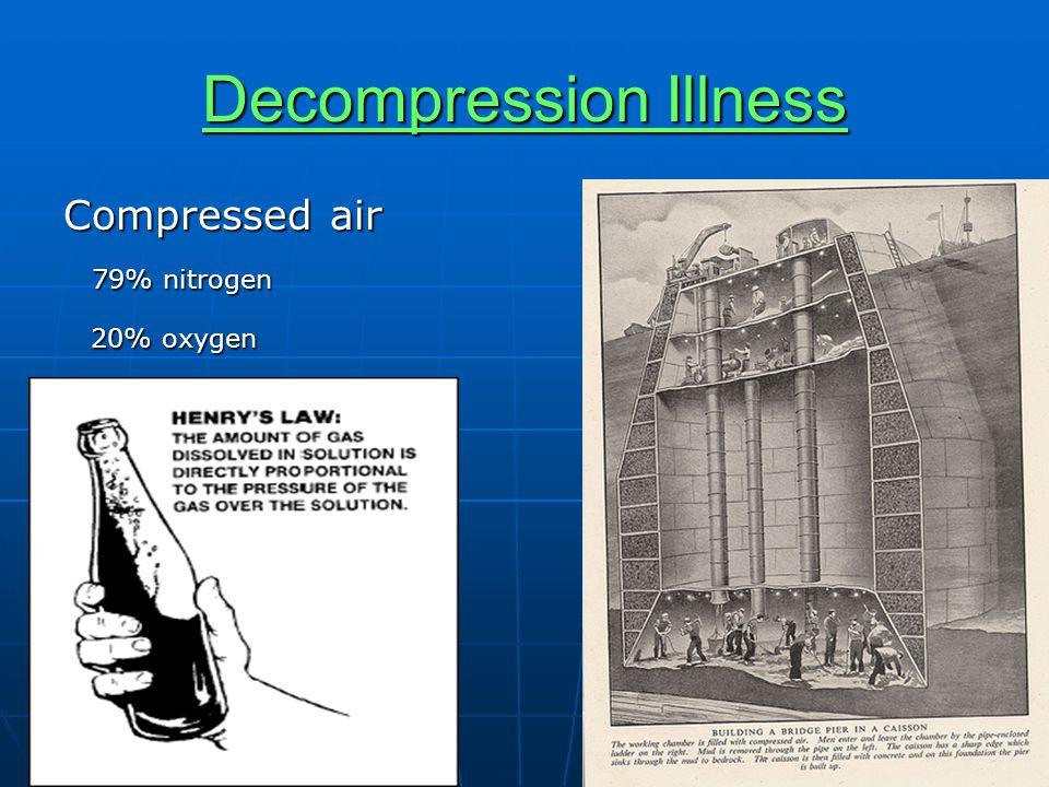 Decompression Illness Compressed air 79% nitrogen 79% nitrogen 20% oxygen 20% oxygen