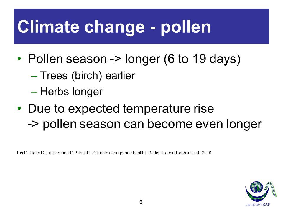 Climate change - pollen Pollen season -> longer (6 to 19 days) –Trees (birch) earlier –Herbs longer Due to expected temperature rise -> pollen season can become even longer Eis D, Helm D, Laussmann D, Stark K.