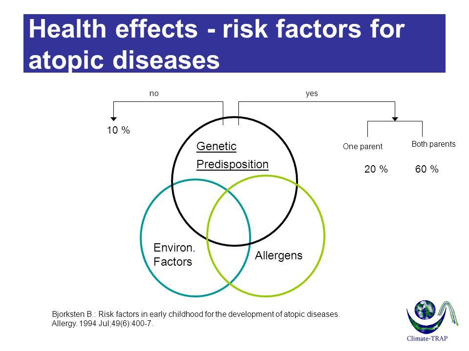 "Health effects - atopic diseases Asthma Allergic rhinitis /""hay fever Allergic conjunctivitis Atopic dermatitis Food allergies 10"