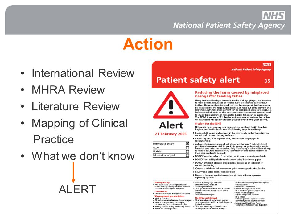 Action International Review MHRA Review Literature Review Mapping of Clinical Practice What we don't know ALERT