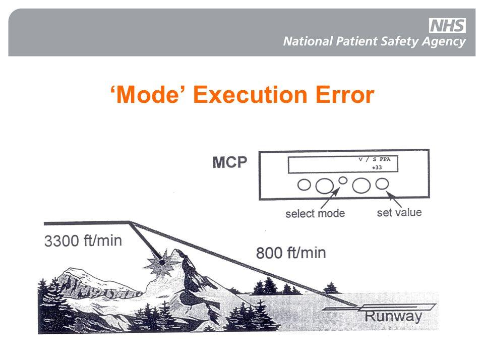 'Mode' Execution Error