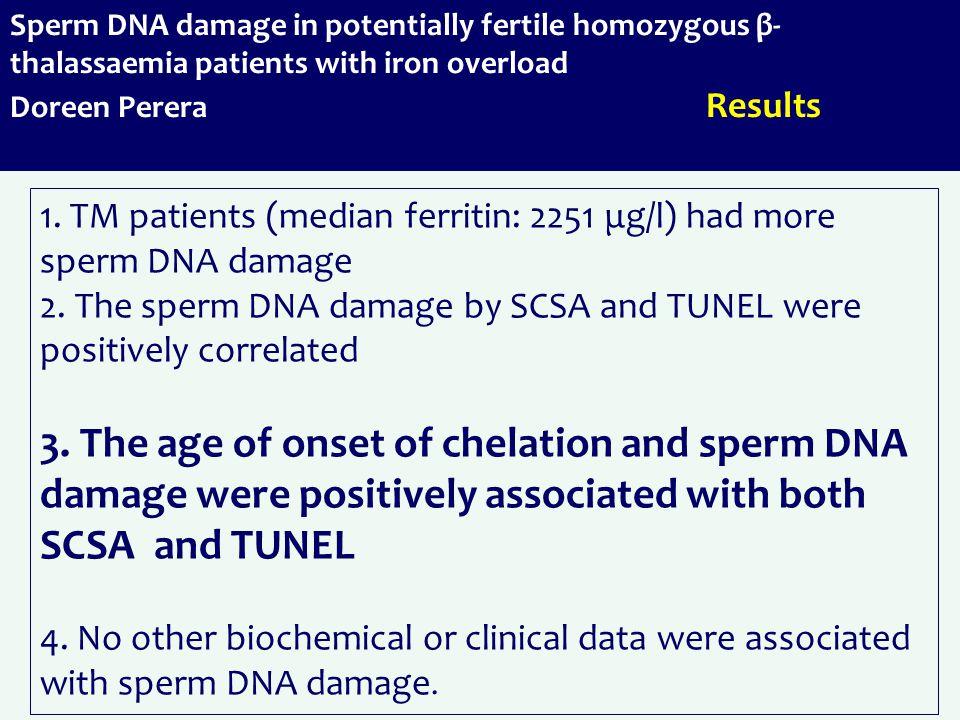 1. TM patients (median ferritin: 2251 μg/l) had more sperm DNA damage 2.