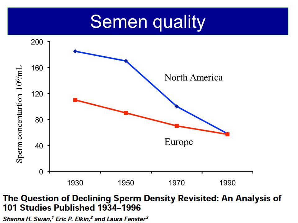 Semen quality North America Europe Sperm concentartion 10 6 /mL